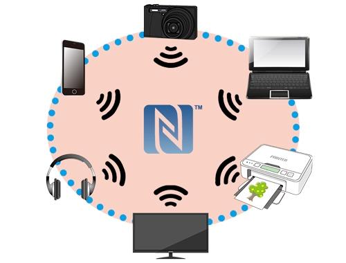 NFCの接続イメージ