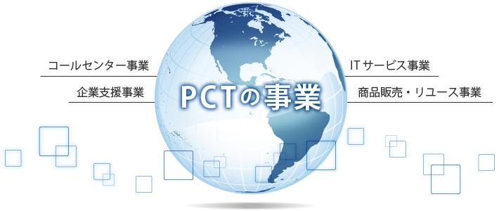 PCTの事業